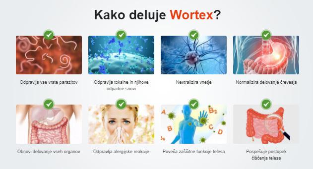 Wortex Cijena