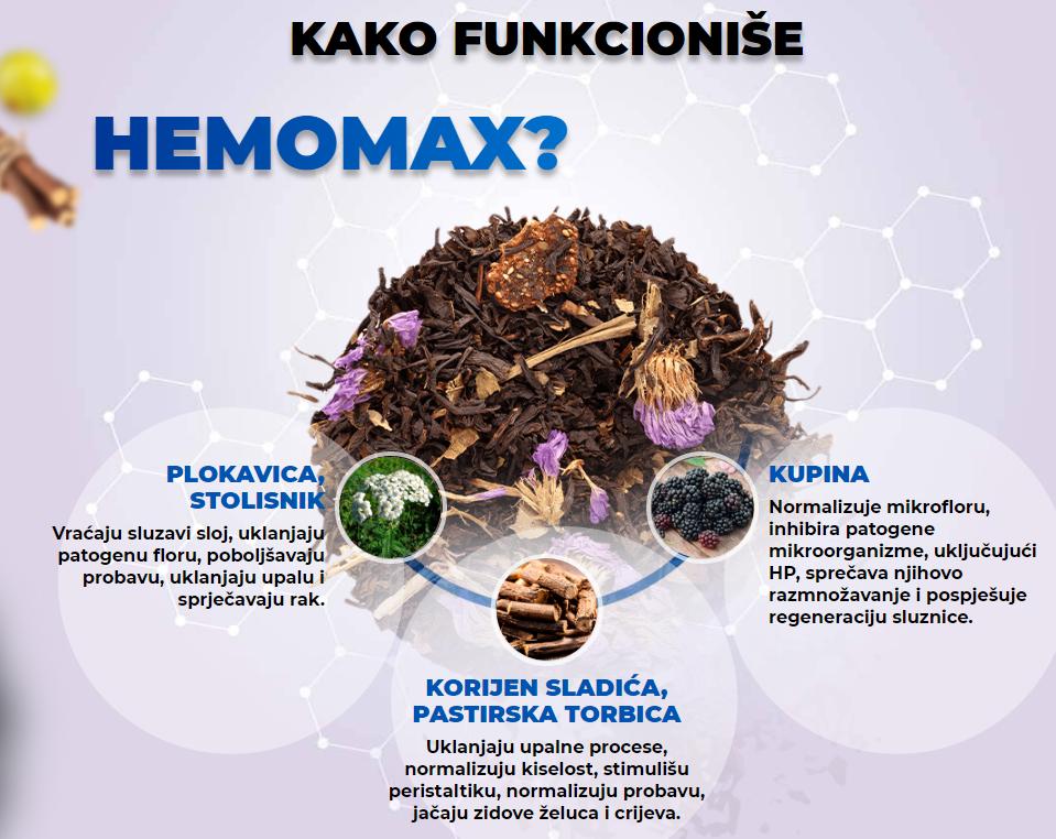 Hemomax Cijena