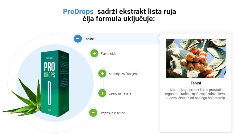 ProDrops Sastojci